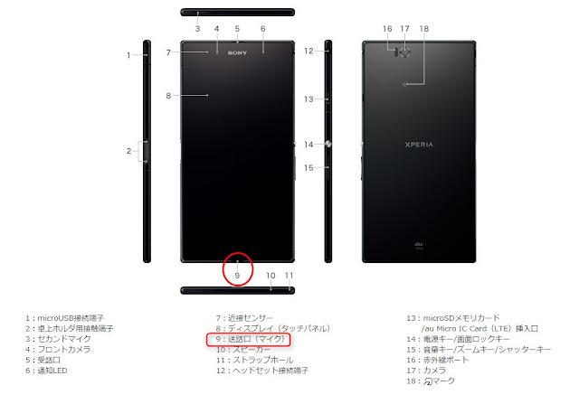 Xperia Z Ultra SOL24 各部名称