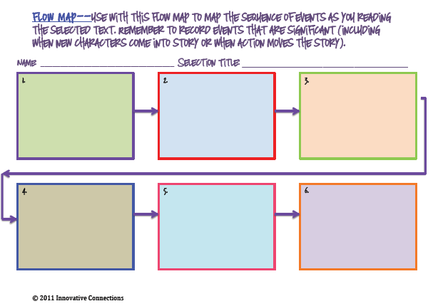 Freebie TPT Download from A Smith Innovative Connections
