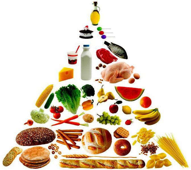 полезные продукты питания список для похудения