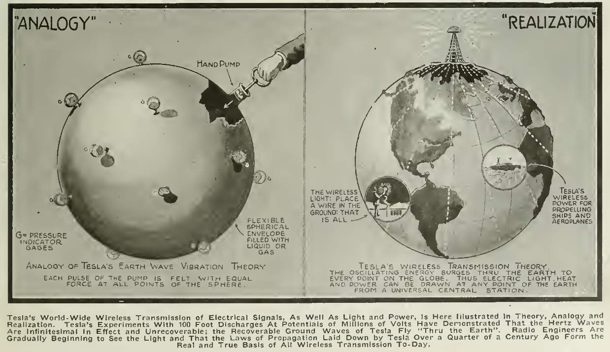 Nikola Tesla Writes About Moon Rotation Lightning Rods