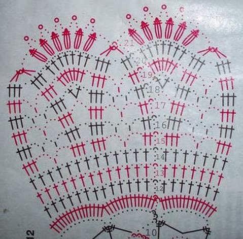 Схема обвязки низа юбки крючком