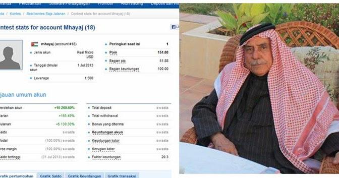 CARA TRADING FOREX YANG BENAR - nuralayubi.blogspot.com