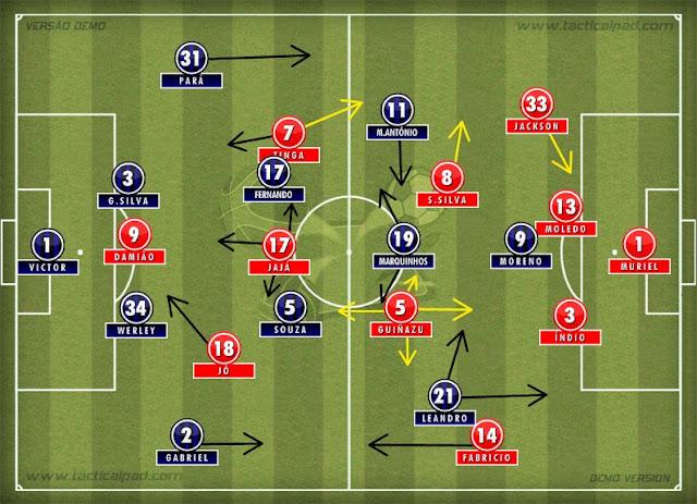 Grêmio e Inter no 4-2-3-1