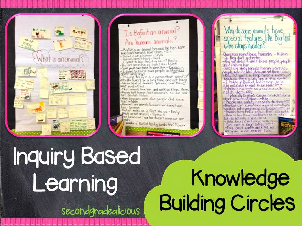inquiry based learning Inquiry-based teaching & learning read more featured categories getting started our stories lessons features the beginning we started our learning about inquiry-based approach by attending conferences, such as ascd, plus reading and learning everything we could about a new (for us) approach to teaching and learning.