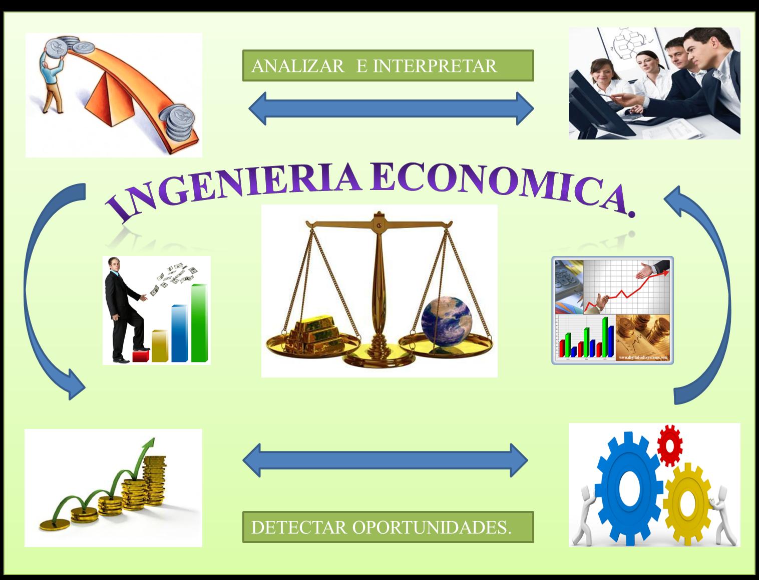 ingenieria economica guillermo baca pdf