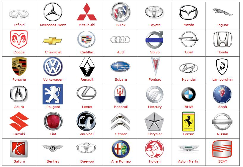The gossip update: Logo quiz : Logos Quiz Answers And ... Cars Logos Quiz Answers