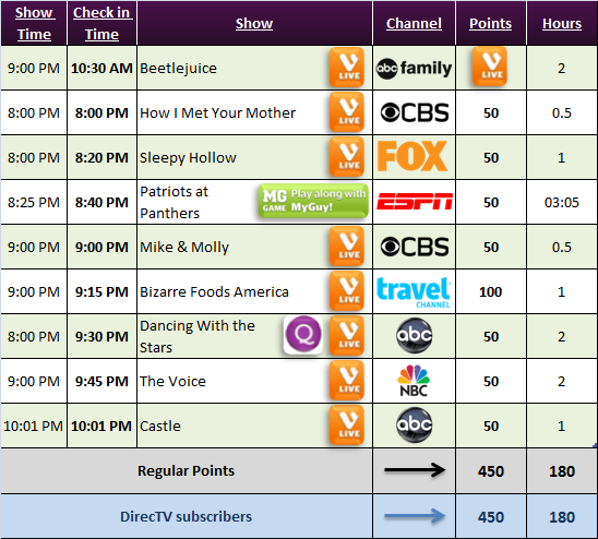 Viggle Schedule for Nov 18, 2013