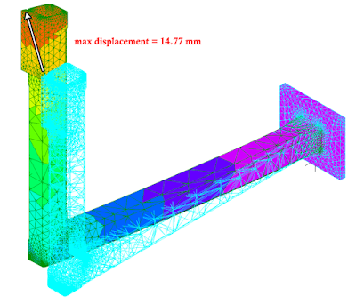 finite element result of design A (displacement)
