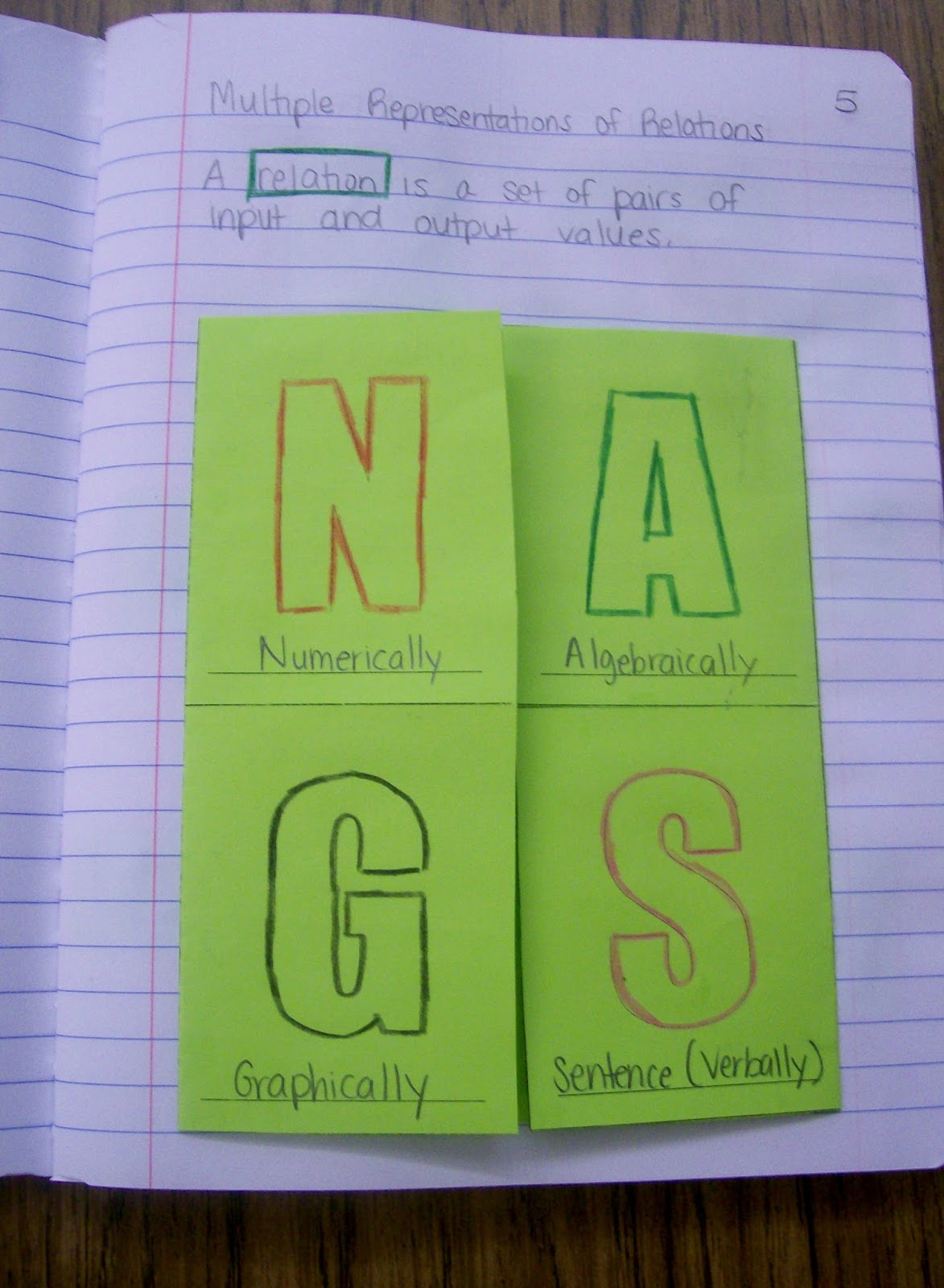 math love nags foldable for algebra 2 interactive notebook