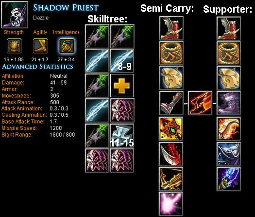 Dota  Shadow Shaman Carry Build