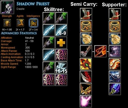 how to build items in dota