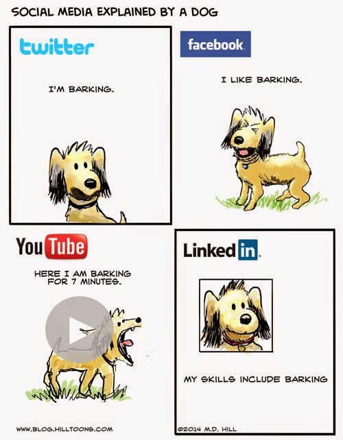 Social Media Explained by a Dog - Signed Print