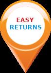Online Returns Process
