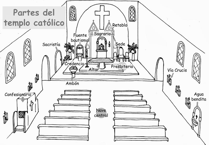 Dibujos para catequesis PARTES DEL TEMPLO CATLICO