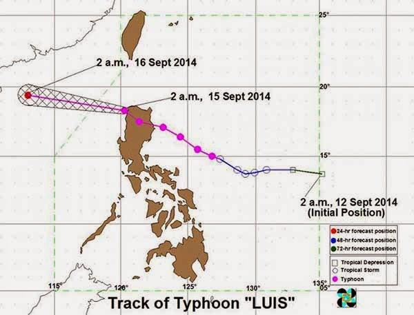 Typhoon Luis