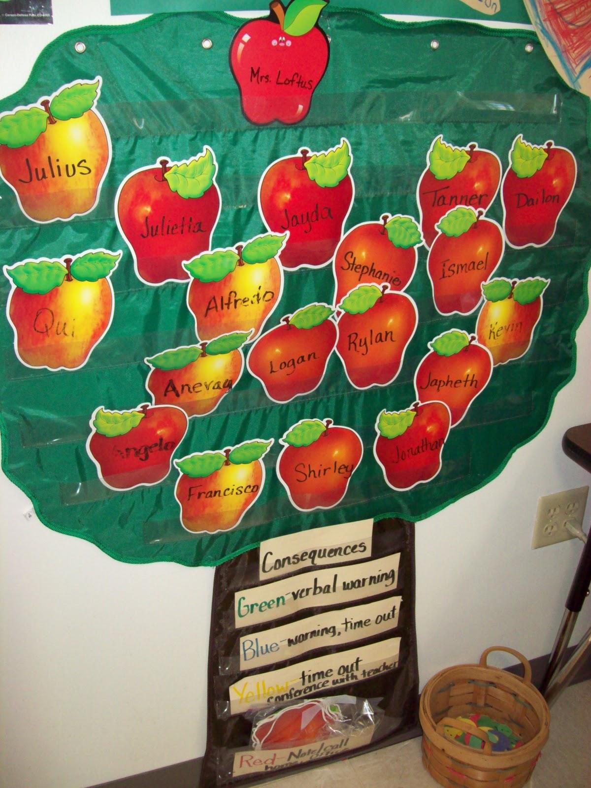 Classroom Management Ideas For Kindergarten : Chalk talk a kindergarten classroom management