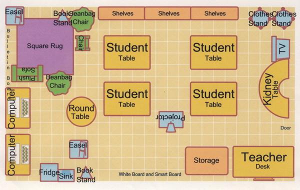 Classroom Design For Grade 7 : Cyber education
