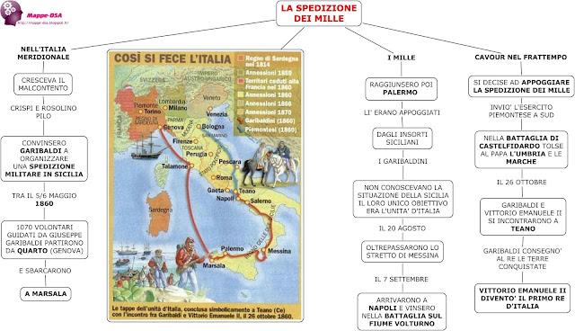 mappedsa mappa dsa schema dislessia spedizione mille risorgimento storia cavour garibaldi