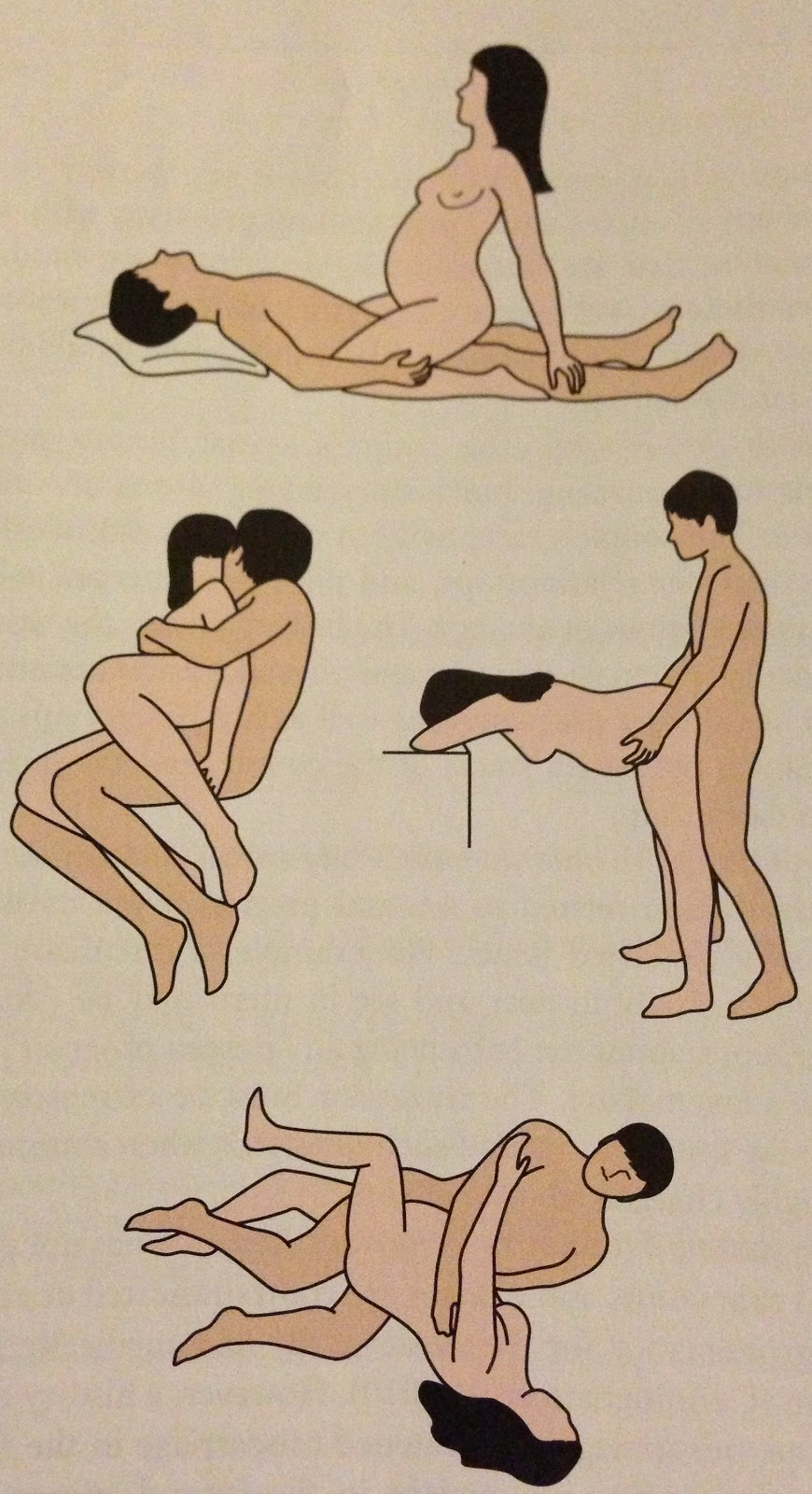 Sex positions during second trimester of pregnancy