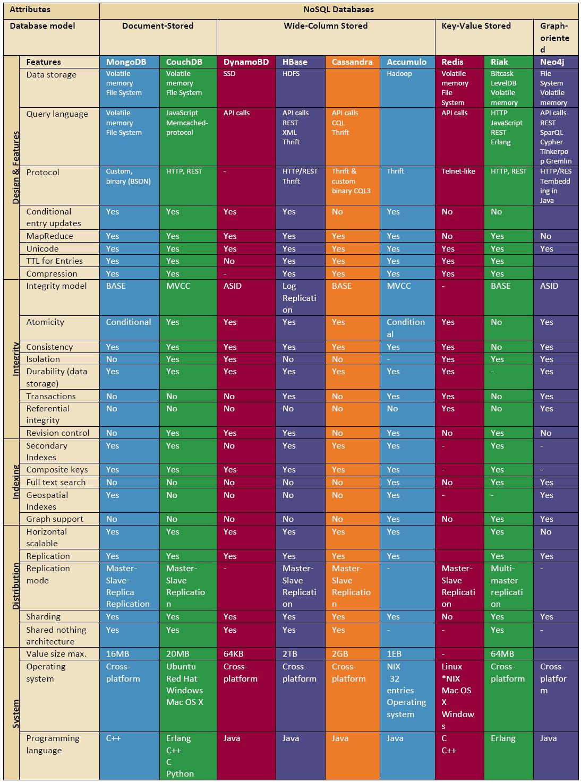 Big Data - News, Views and Reviews: July 2013