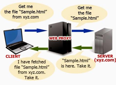 Шустрые соксы для Ask.FM Spammer свежие сокс5 для граббера e-mail адресов купить рабочие сокс5 конкурентов, Купить России адресов