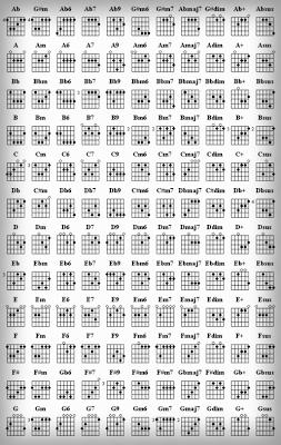 http://2.bp.blogspot.com/-oCLrO3BX8Pw/UReUgP23r4I/AAAAAAAABM4/JBy2SIcs8mU/s1600/kunci+chord+gitar+lengkap.png