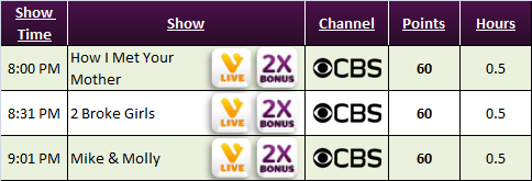 Viggle more bonus shows - How I Met Your Mother, 2 Broke Girls, Mike & Molly