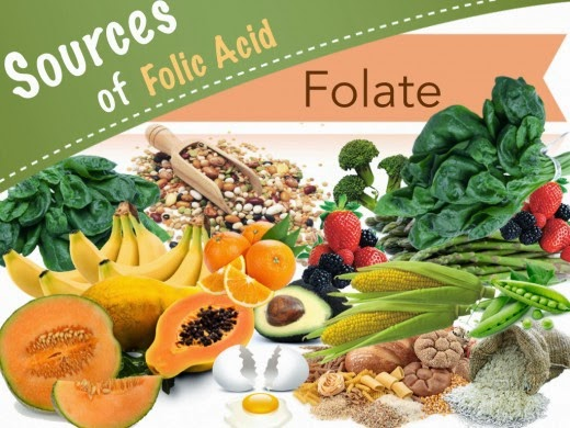 Health Benefits Of Vitamin B9 ( Folic acid  Folate )
