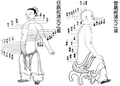 Acupuntura, método de tratamento chinês