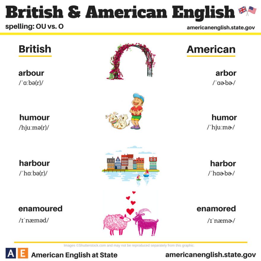 difference between british and american english British english vs american english: word stress differences there are quite  some stress differences between american and british english this page  outlines.