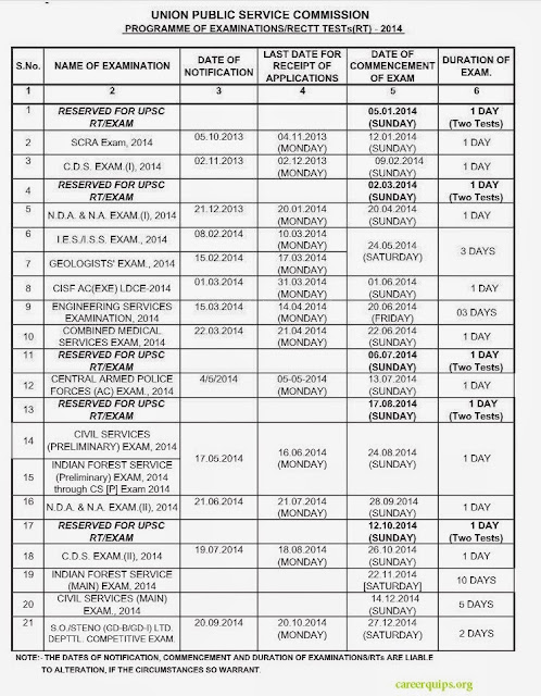 UPSC Exams 2014 Calendar with Dates