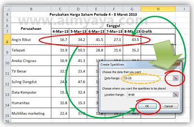 Cara membuat grafik garissparkline di sel excel solution flasher gambar memilih data untuk grafik garis sparkline di microsoft excel 2010 ccuart Gallery