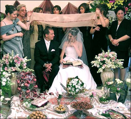 dating and marriage customs in iran Iranian wedding (persian: مراسم عروسی در ایران), also known as persian wedding in the western countries, traditions go back to the ancient zoroastrian tradition, despite their local and regional variations (for example iranian azerbaijan region).