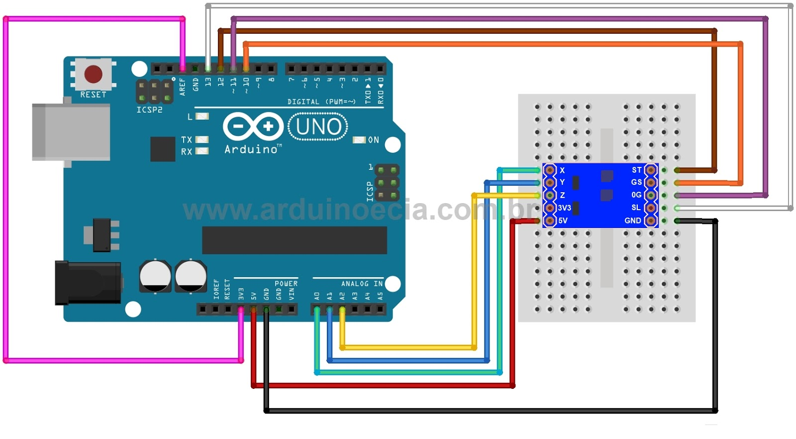 Using the MMA7361 Accelerometer with the Arduino