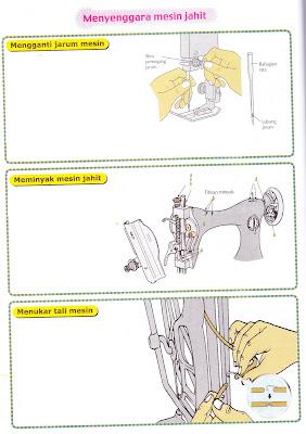 Form 1 Kemahiran Hidup - Jit Sin: menyenggara mesin jahit .