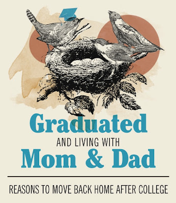 Graduated and Living at Home Infographic 1