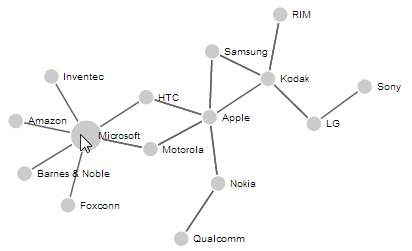 D3js tips and tricks d3js force directed graph examples overview for the directionality and link encoding and the force directed graph with mouseover graph ccuart Image collections