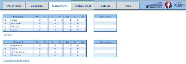Excel-dev Euro 2016 - Classements poules