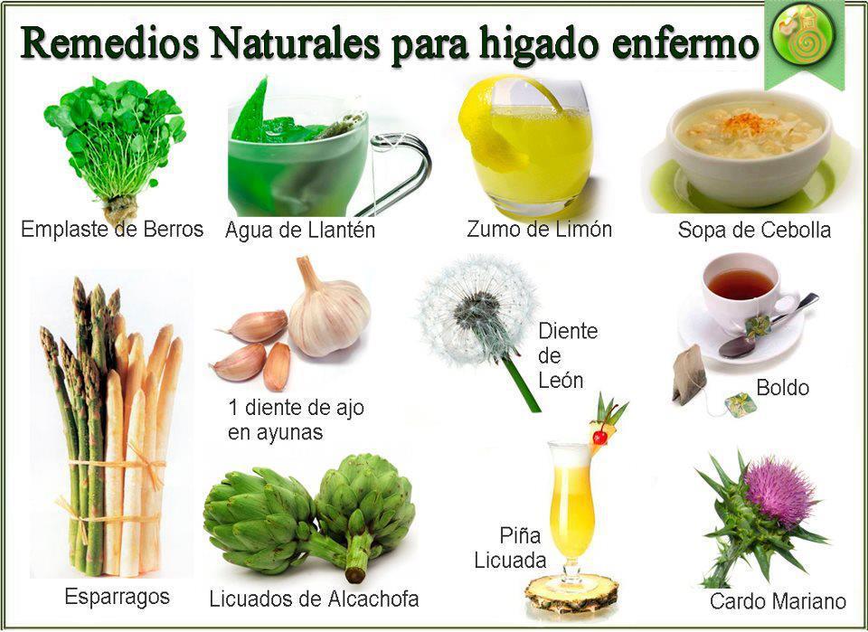 Remedios naturales para higado enfermo - Alimentos para el higado graso ...