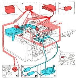 Fuel Ijection How its Work Manual guide