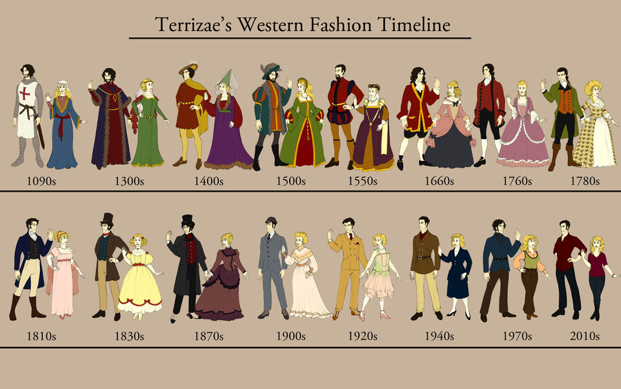 history of fashion in western society Costume of the western world:  as the literature of costume and fashion history grew through the twentieth century, studies of men's wear remained considerably .