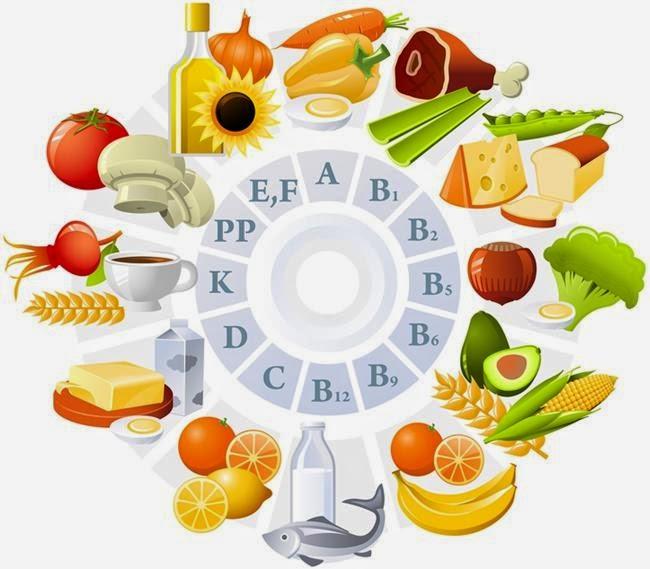 Fungsi Vitamin  Dan Jenis-Jenis Vitamin Yang Terdapat Pada Makanan