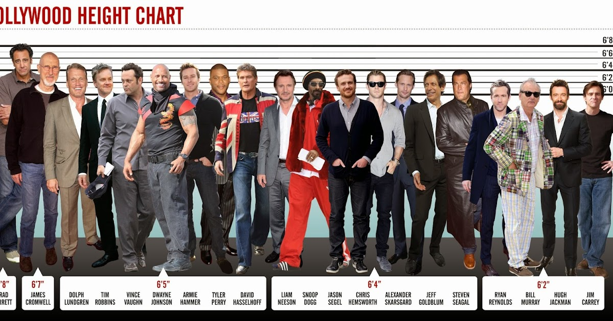 Male Celebrity Heights | Pictures | POPSUGAR Celebrity