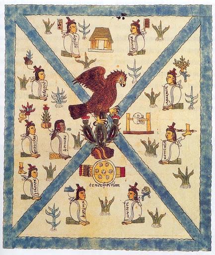 México Nación