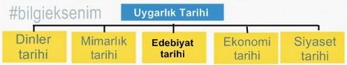 bilgi
