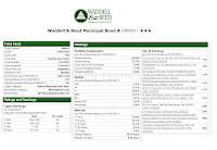 Waddell and Reed Municipal Bond A