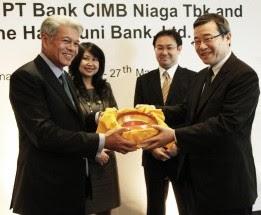 Hubungan Bank (Bank Relationship)