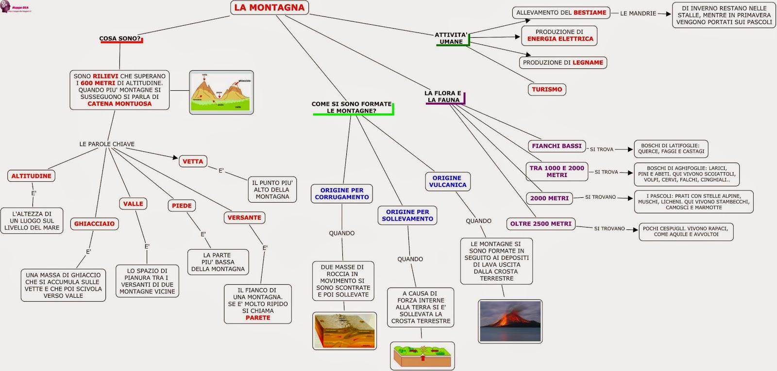 mappa dsa montagna geografia