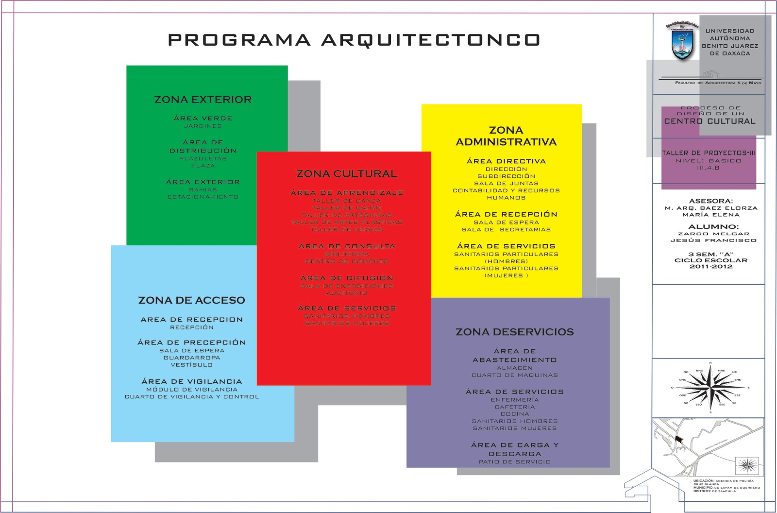 Proceso de dise o arquitectonico de centro cultural for Ejemplo de programa de necesidades arquitectura