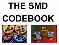 buku kode spare part